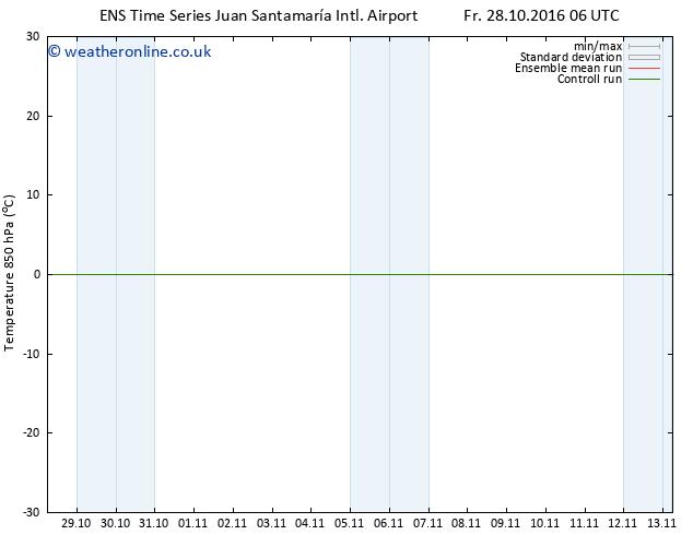 Temp. 850 hPa GEFS TS Sa 05.11.2016 18 GMT