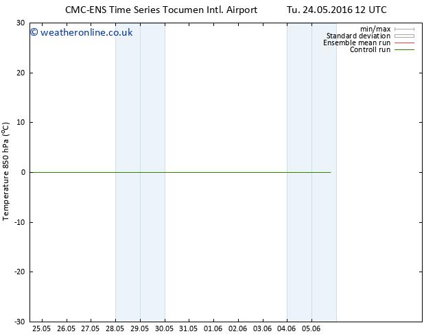 Temp. 850 hPa CMC TS Tu 24.05.2016 18 GMT