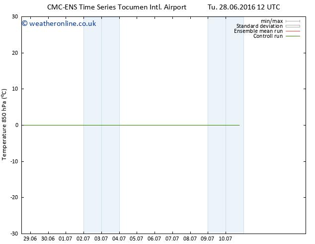 Temp. 850 hPa CMC TS Tu 28.06.2016 18 GMT