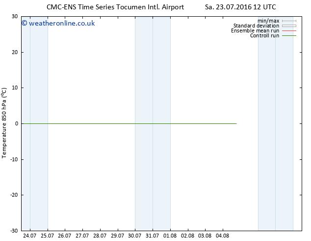 Temp. 850 hPa CMC TS Sa 23.07.2016 18 GMT