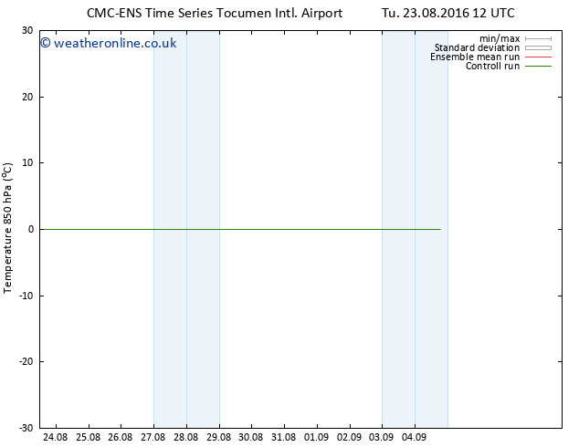 Temp. 850 hPa CMC TS Tu 23.08.2016 18 GMT