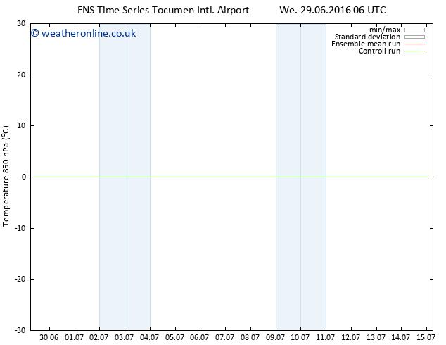 Temp. 850 hPa GEFS TS Th 07.07.2016 18 GMT
