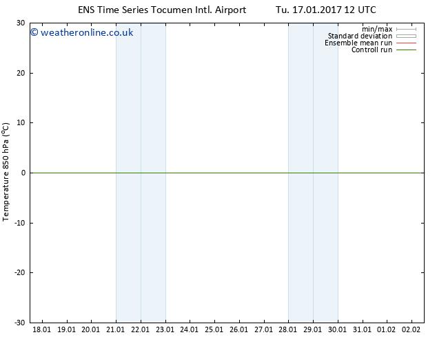Temp. 850 hPa GEFS TS Th 26.01.2017 00 GMT