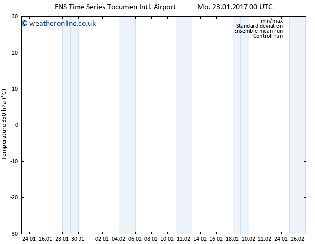Temp. 850 hPa GEFS TS Mo 23.01.2017 06 GMT