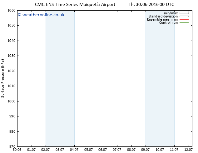 Surface pressure CMC TS Sa 02.07.2016 18 GMT