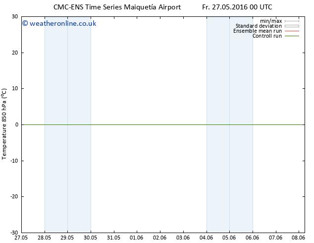 Temp. 850 hPa CMC TS We 08.06.2016 06 GMT