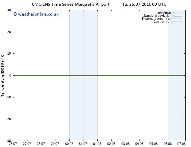 Temp. 850 hPa CMC TS Su 07.08.2016 06 GMT