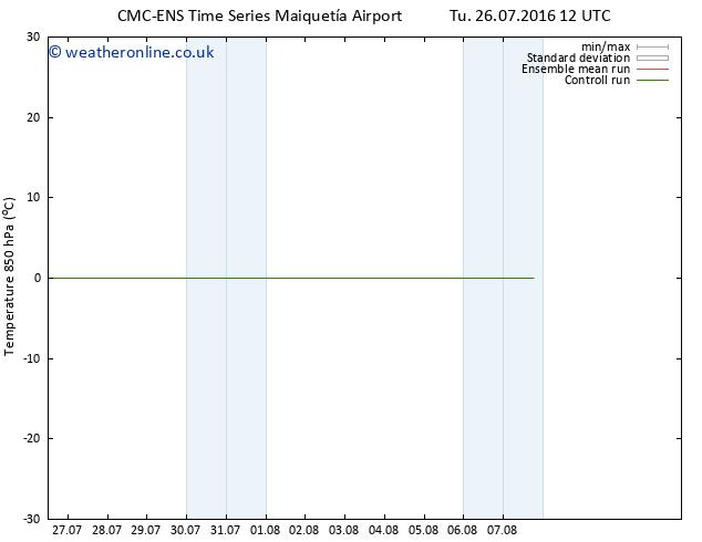 Temp. 850 hPa CMC TS Sa 30.07.2016 00 GMT