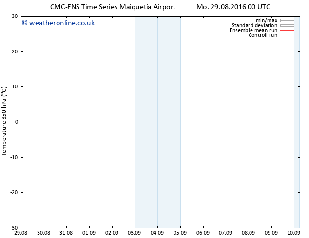 Temp. 850 hPa CMC TS Th 01.09.2016 12 GMT
