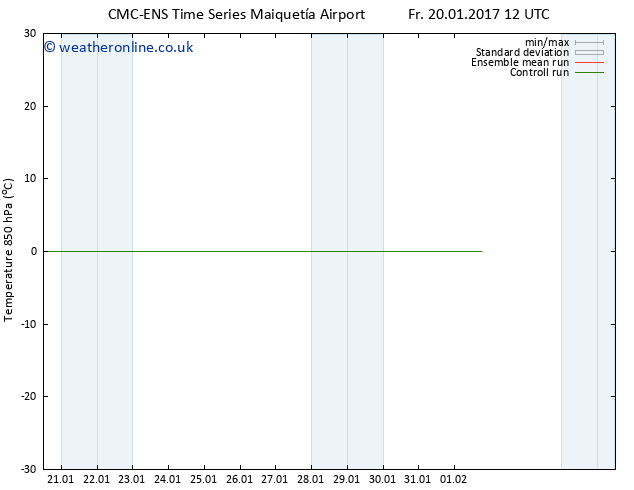 Temp. 850 hPa CMC TS We 01.02.2017 18 GMT