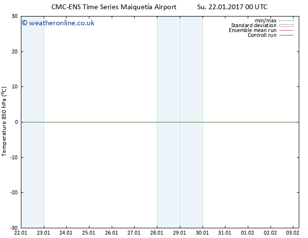 Temp. 850 hPa CMC TS We 25.01.2017 12 GMT