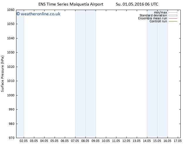 Surface pressure GEFS TS Su 01.05.2016 12 GMT