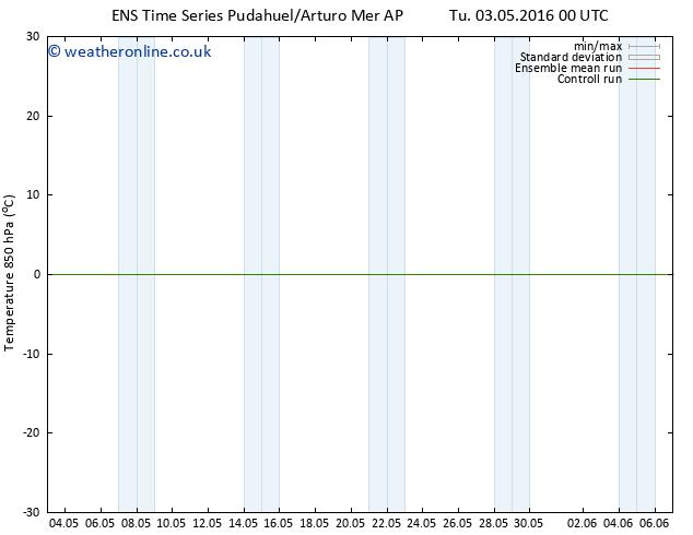 Temp. 850 hPa GEFS TS Fr 06.05.2016 12 GMT