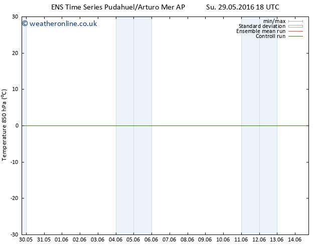 Temp. 850 hPa GEFS TS Th 02.06.2016 06 GMT