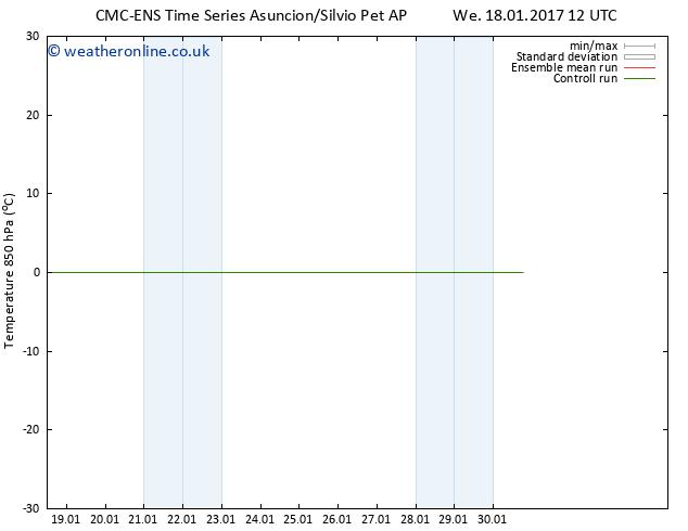 Temp. 850 hPa CMC TS Mo 30.01.2017 18 GMT