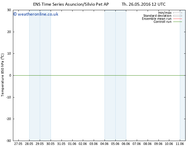 Temp. 850 hPa GEFS TS Su 29.05.2016 12 GMT