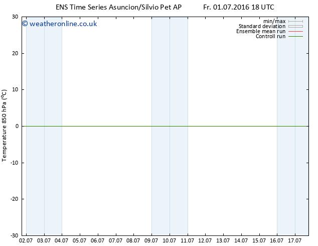 Temp. 850 hPa GEFS TS Mo 04.07.2016 18 GMT