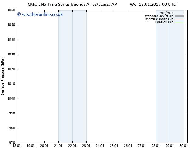 Surface pressure CMC TS Mo 23.01.2017 12 GMT