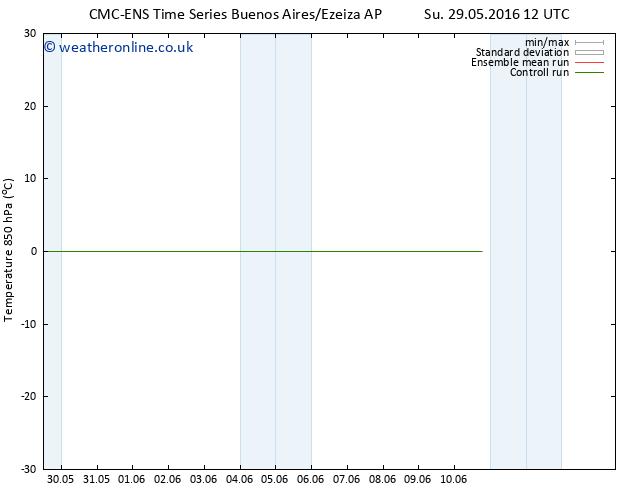 Temp. 850 hPa CMC TS Su 29.05.2016 18 GMT