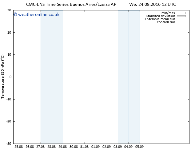 Temp. 850 hPa CMC TS We 24.08.2016 18 GMT