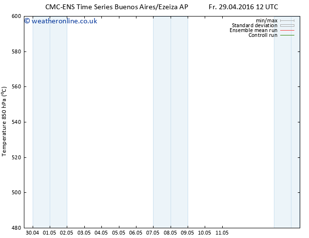 Height 500 hPa CMC TS Su 08.05.2016 00 GMT
