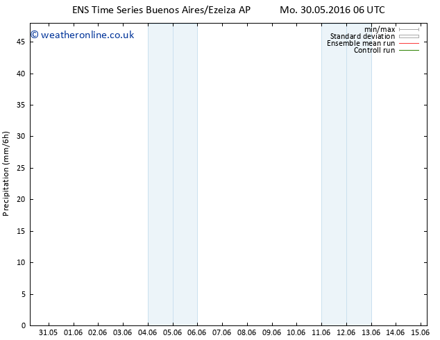Precipitation GEFS TS Sa 04.06.2016 18 GMT