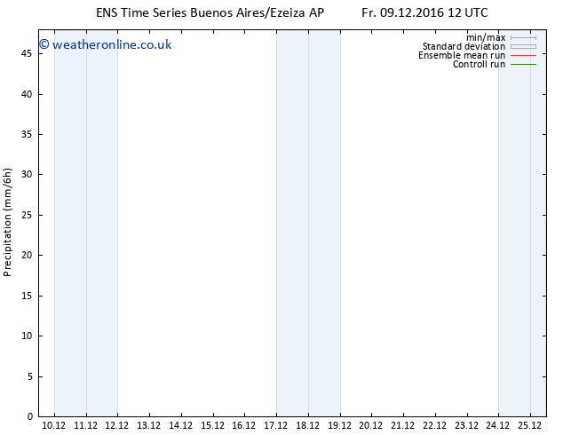 Precipitation GEFS TS Su 25.12.2016 12 GMT