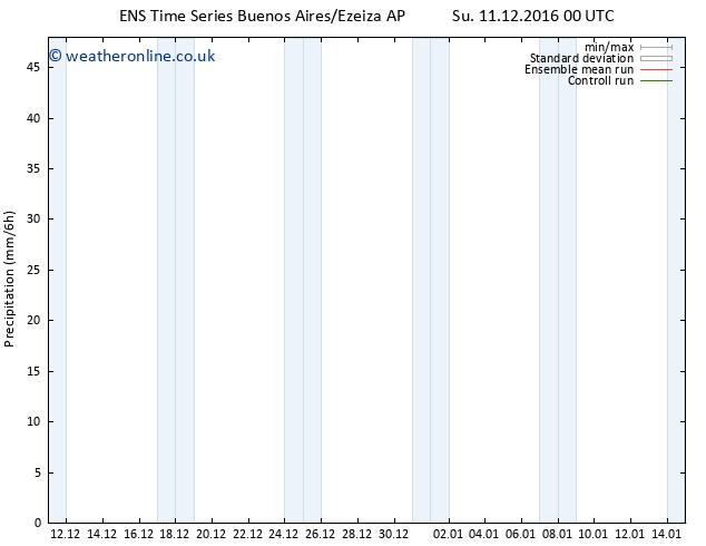 Precipitation GEFS TS Su 11.12.2016 06 GMT