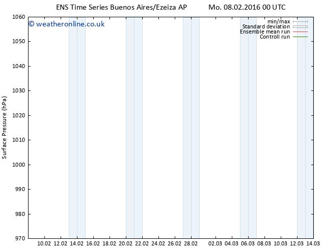 Surface pressure GEFS TS Mo 08.02.2016 06 GMT