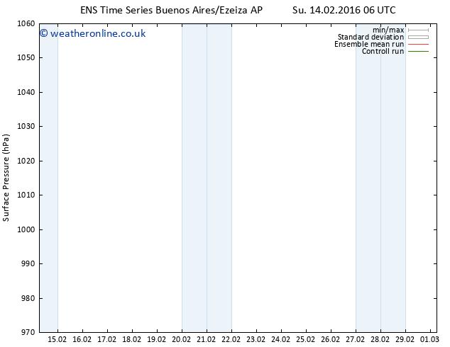 Surface pressure GEFS TS Th 18.02.2016 18 GMT