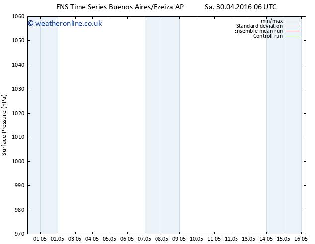 Surface pressure GEFS TS Mo 16.05.2016 06 GMT
