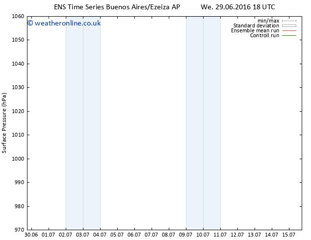 Surface pressure GEFS TS Sa 02.07.2016 12 GMT