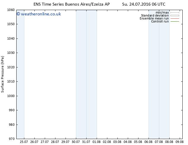 Surface pressure GEFS TS Su 24.07.2016 12 GMT