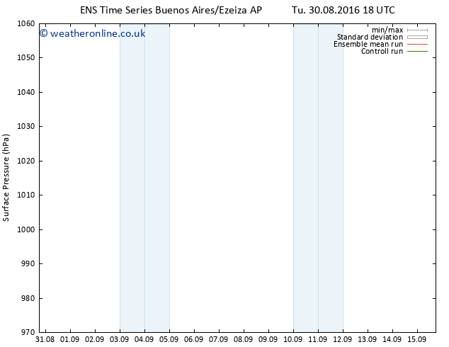 Surface pressure GEFS TS Th 15.09.2016 18 GMT