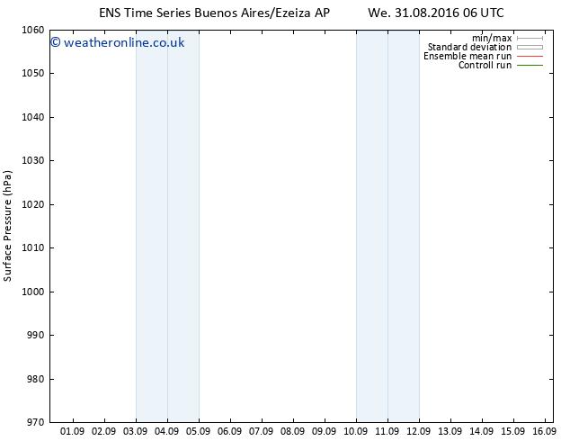 Surface pressure GEFS TS Th 08.09.2016 06 GMT