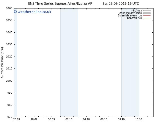Surface pressure GEFS TS Mo 26.09.2016 10 GMT