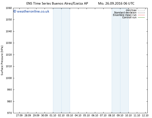Surface pressure GEFS TS Mo 26.09.2016 06 GMT
