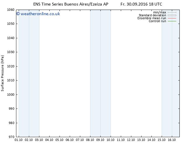Surface pressure GEFS TS Sa 08.10.2016 06 GMT