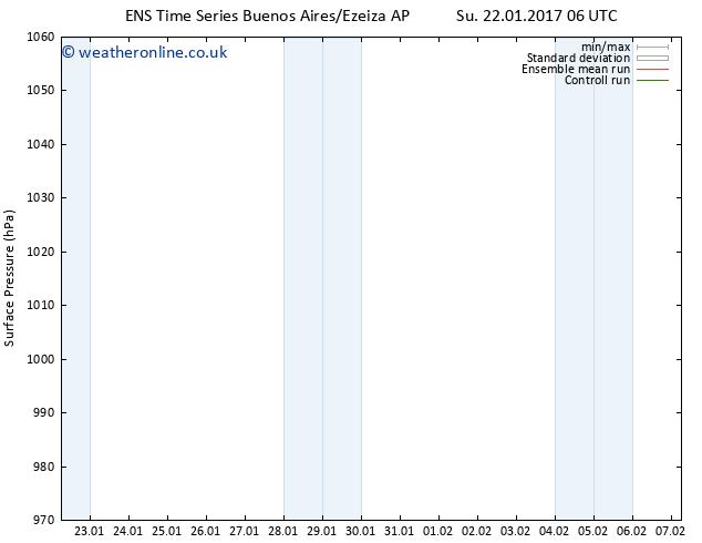 Surface pressure GEFS TS Su 29.01.2017 00 GMT