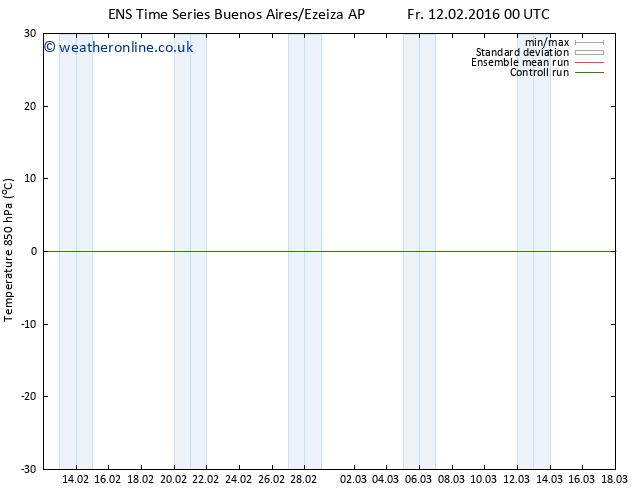 Temp. 850 hPa GEFS TS Th 18.02.2016 12 GMT