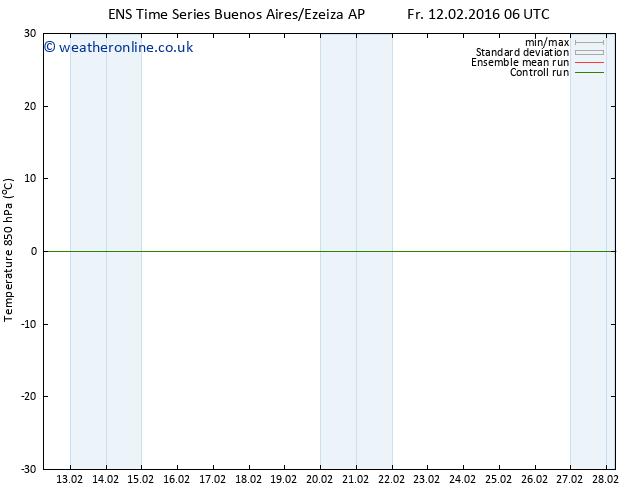 Temp. 850 hPa GEFS TS Mo 15.02.2016 12 GMT
