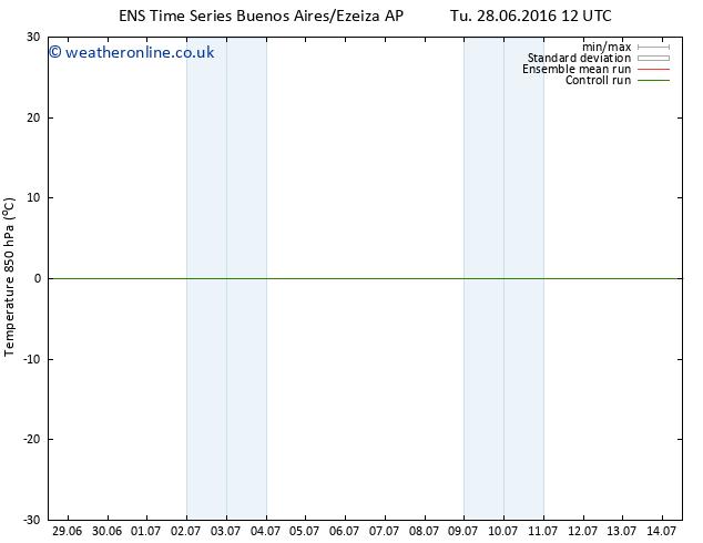 Temp. 850 hPa GEFS TS Th 07.07.2016 12 GMT