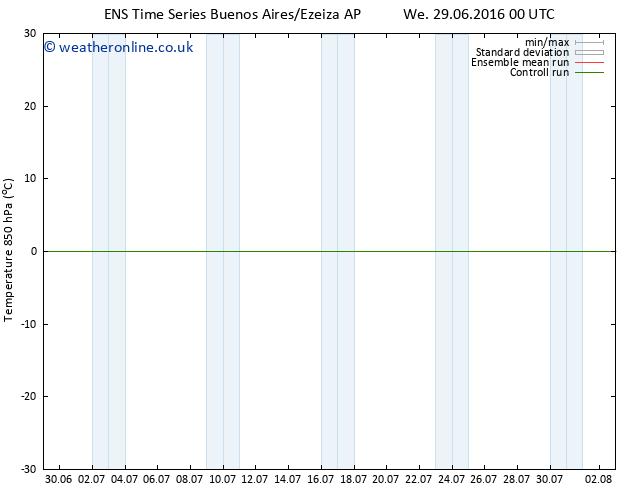 Temp. 850 hPa GEFS TS Th 30.06.2016 18 GMT
