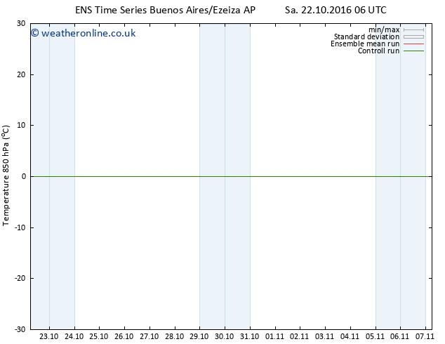 Temp. 850 hPa GEFS TS Tu 25.10.2016 18 GMT