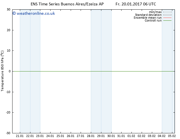 Temp. 850 hPa GEFS TS Su 22.01.2017 18 GMT