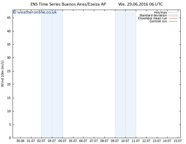 Surface wind GEFS TS Sa 02.07.2016 18 GMT