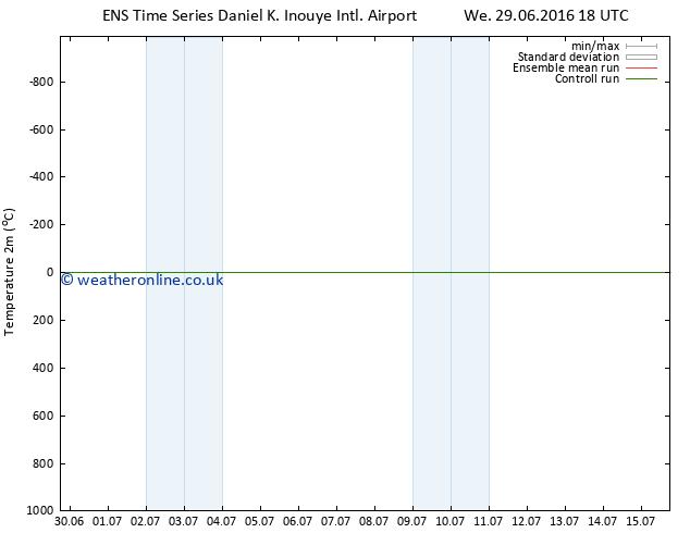Temperature (2m) GEFS TS We 29.06.2016 18 GMT