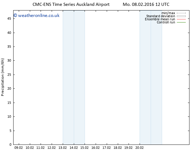 Precipitation CMC TS Su 14.02.2016 06 GMT