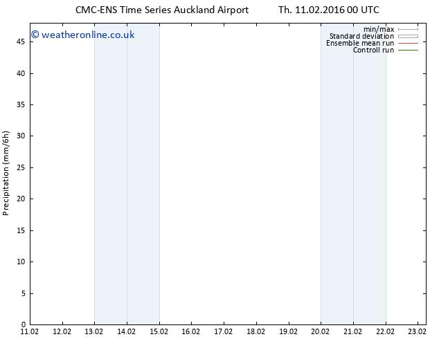 Precipitation CMC TS Tu 16.02.2016 18 GMT