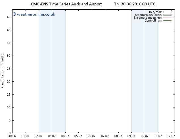 Precipitation CMC TS Tu 05.07.2016 12 GMT